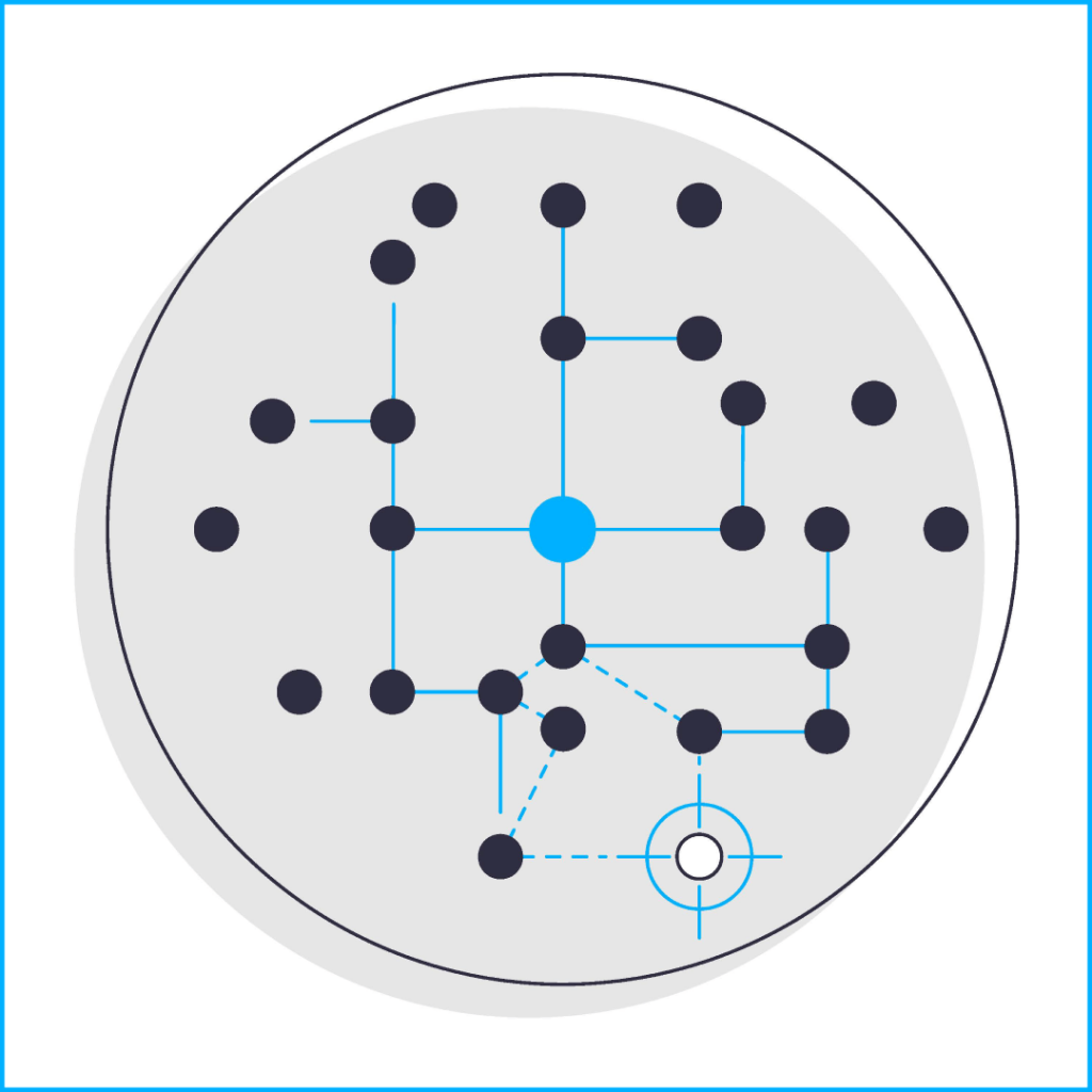 Gray circle with offset dark blue ring holding one light blue and multiple dark blue dot inside, target on one of outer dots,